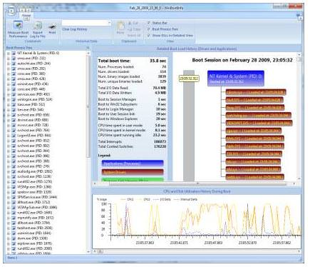 winbootinfo WinBootInfo Advance Windows Boot Analyzer For Windows 7 and Vista