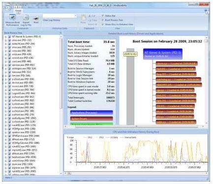 Advance Windows Boot Analyzer