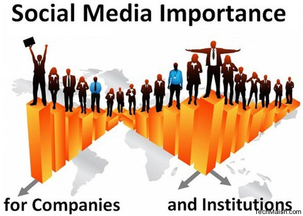 social media for business promotion