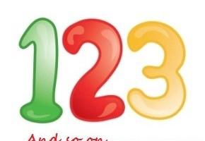 2400 Free WordPress Themes- Download