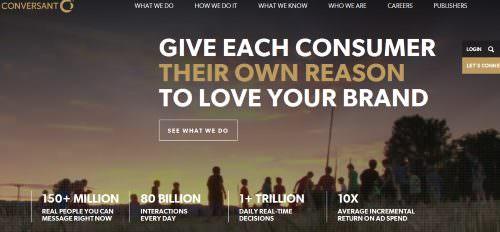 Conversantmedia Ad Network