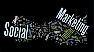 How Social Media is Used for Online Marketing?