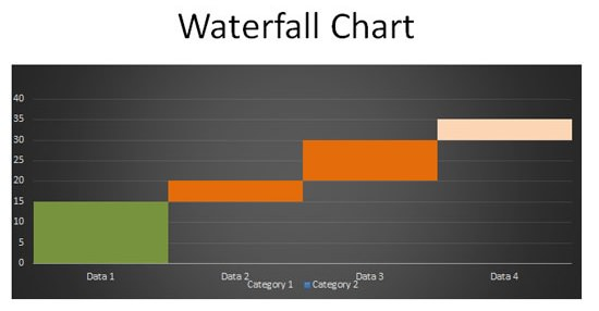 ugroup waterfall chart Waterfall Chart in PowerPoint