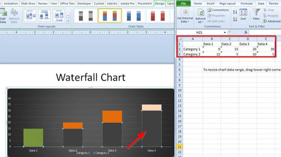 waterfall chart1 Waterfall Chart in PowerPoint