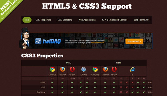 HTML5 CSS3 Support
