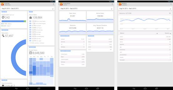Google Analytics App