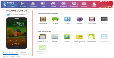 Mobogenies interface