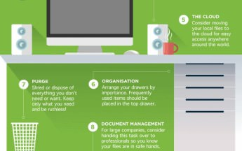 How To Organize Your Office – Helpful Infographic for Bloggers