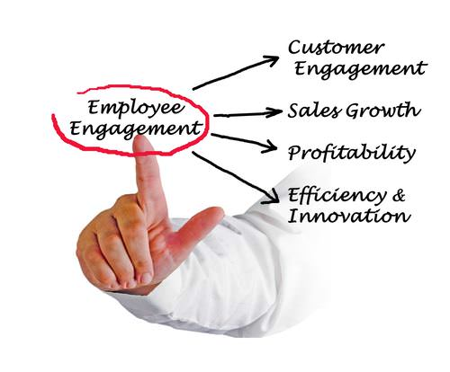 Increase Customer Engagement and Sales