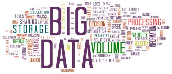 Big Data Developers Salary