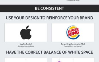 The 7 Most Important Parts of a Good Logo [Infographic]
