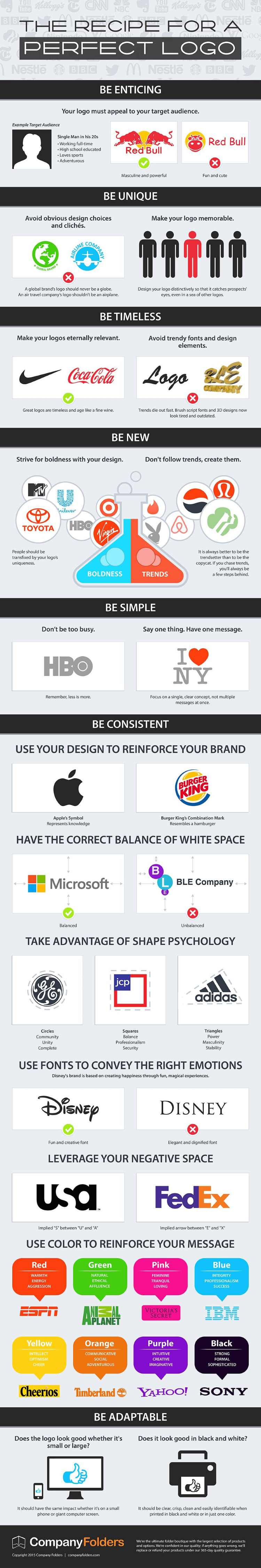 Parts of Logo Design