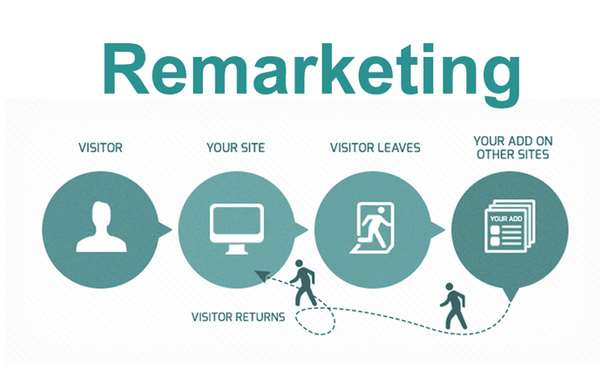 how to stop remarketing ads